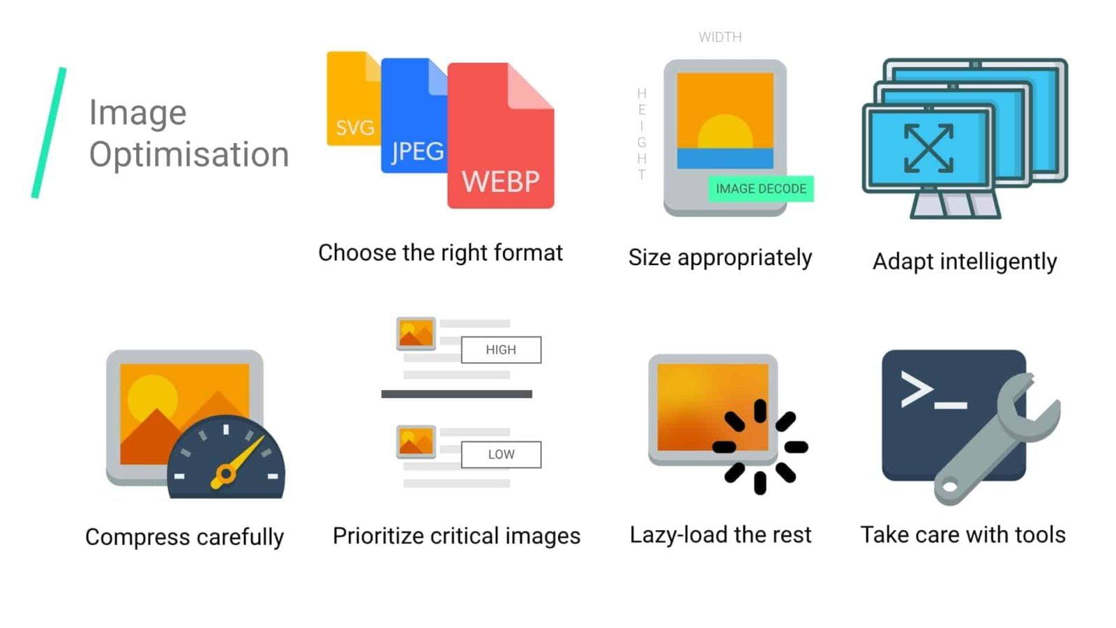 Effets des images non opitmisées sur le référencement