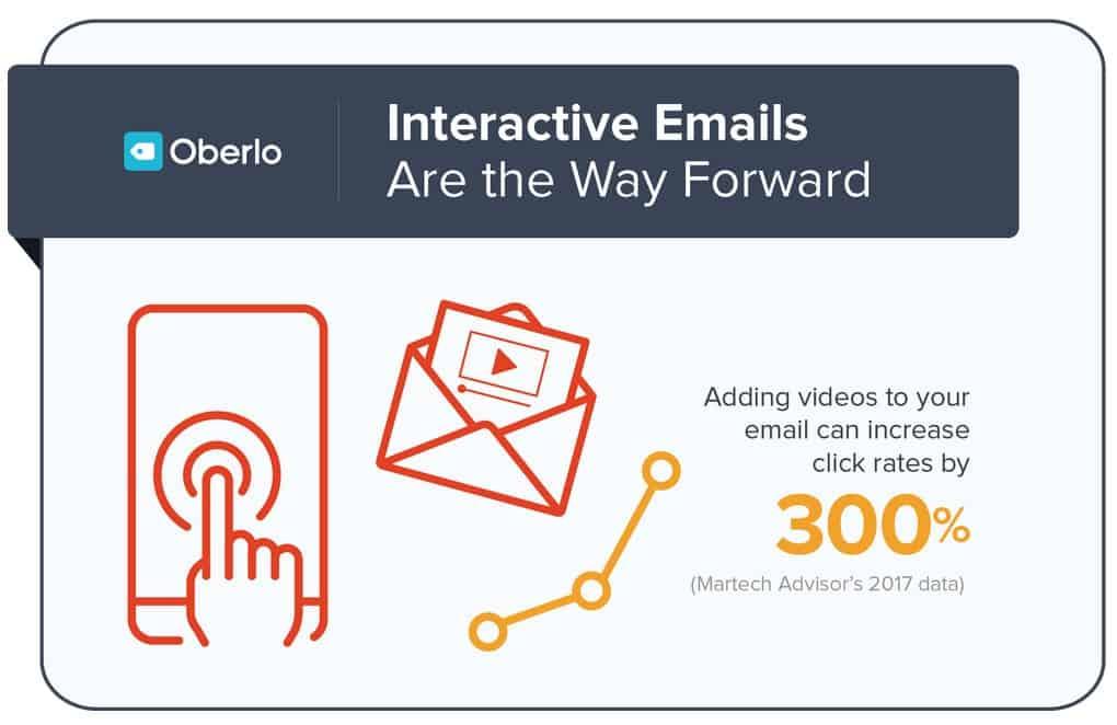 Emails Intéractifs