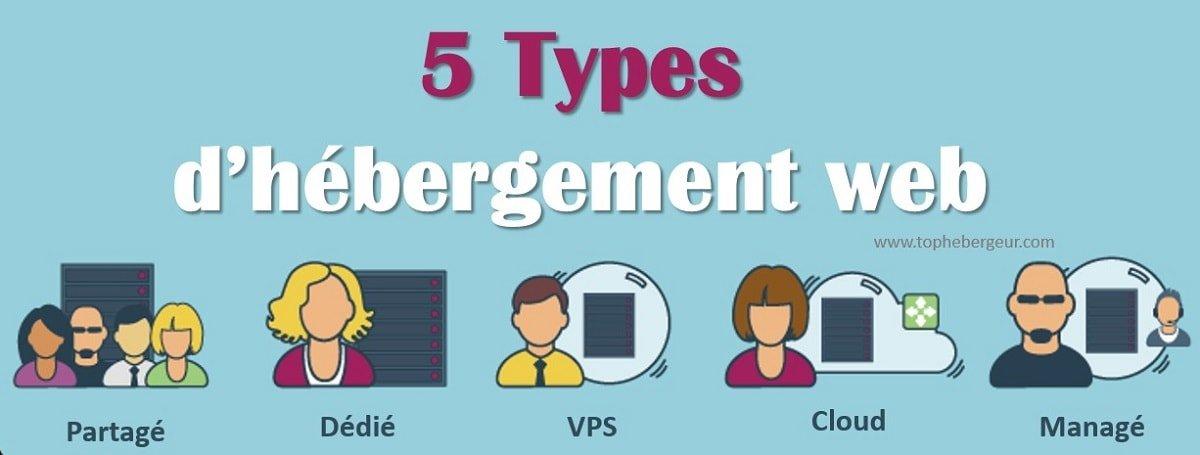 5 différents types d'hébergement web