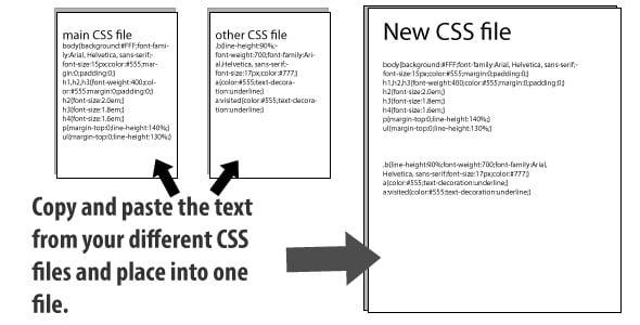 Fichier CSS principal combiné pour rendre la vitesse du site plus rapide