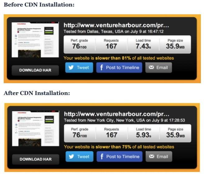 Accélérer la vitesse du site en installant un CDN